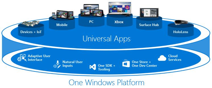 Las aplicaciones Win32 están llegando a la Microsoft Store de Windows 11, pero no de la mejor manera 31