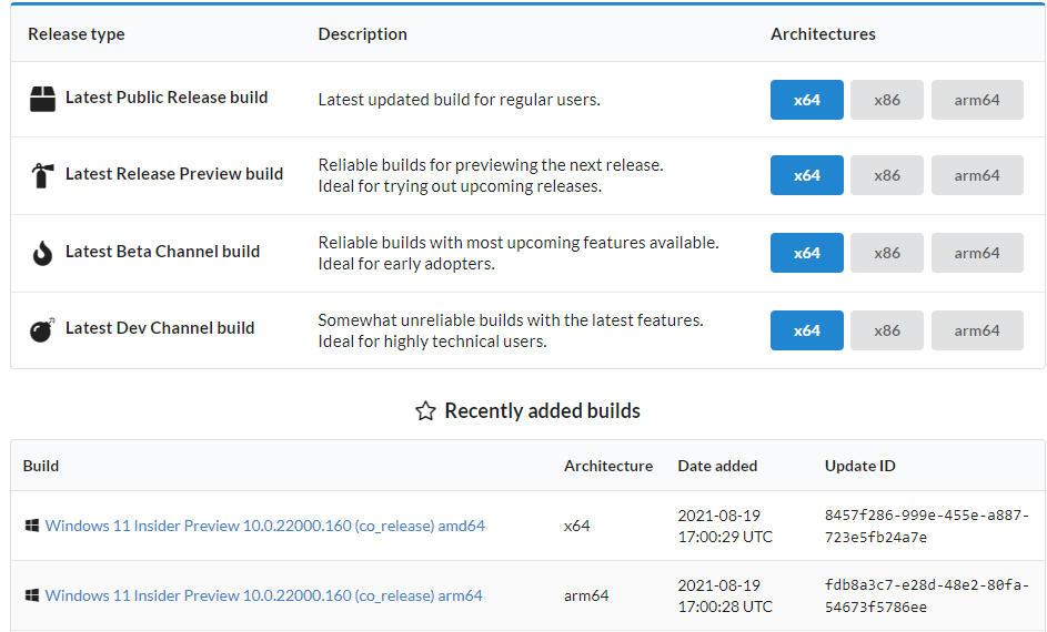 Cómo descargar ISO de Windows 11 y los principales usos de estas imágenes de disco 36