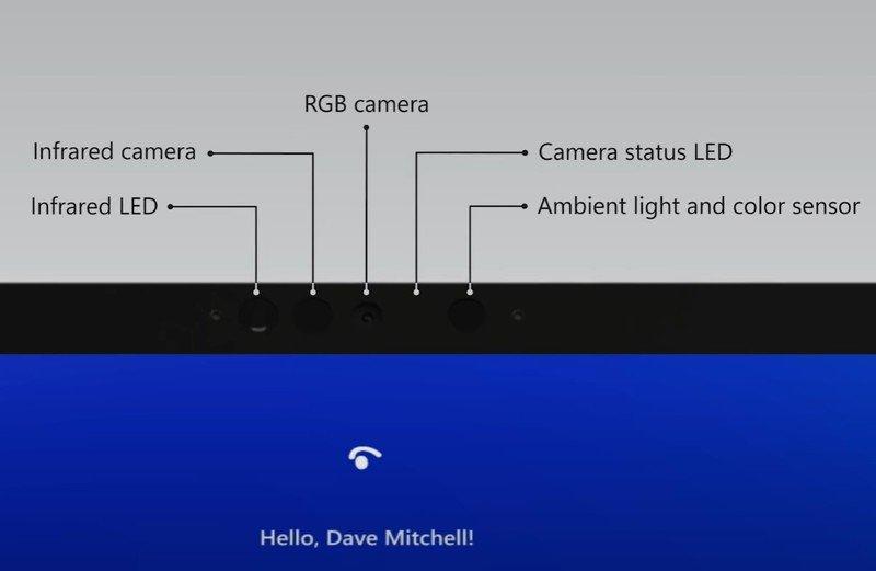 Configuración de la cámara de Surface Pro 8 Halo